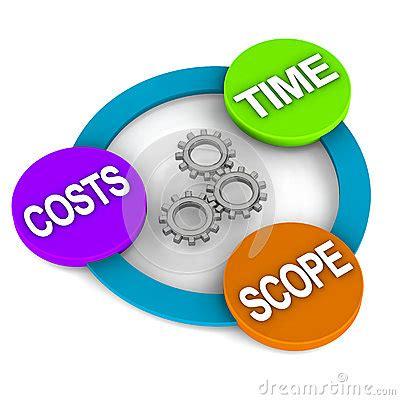 Site management organization business plan